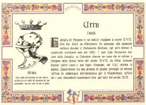 Notizie storiche sugli URRU in Sardegna
